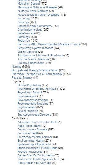 eJournal Nursing subcategory