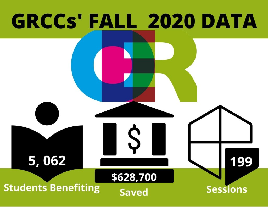 infographic showing the students served and cost savings due to OER during Fall 2020